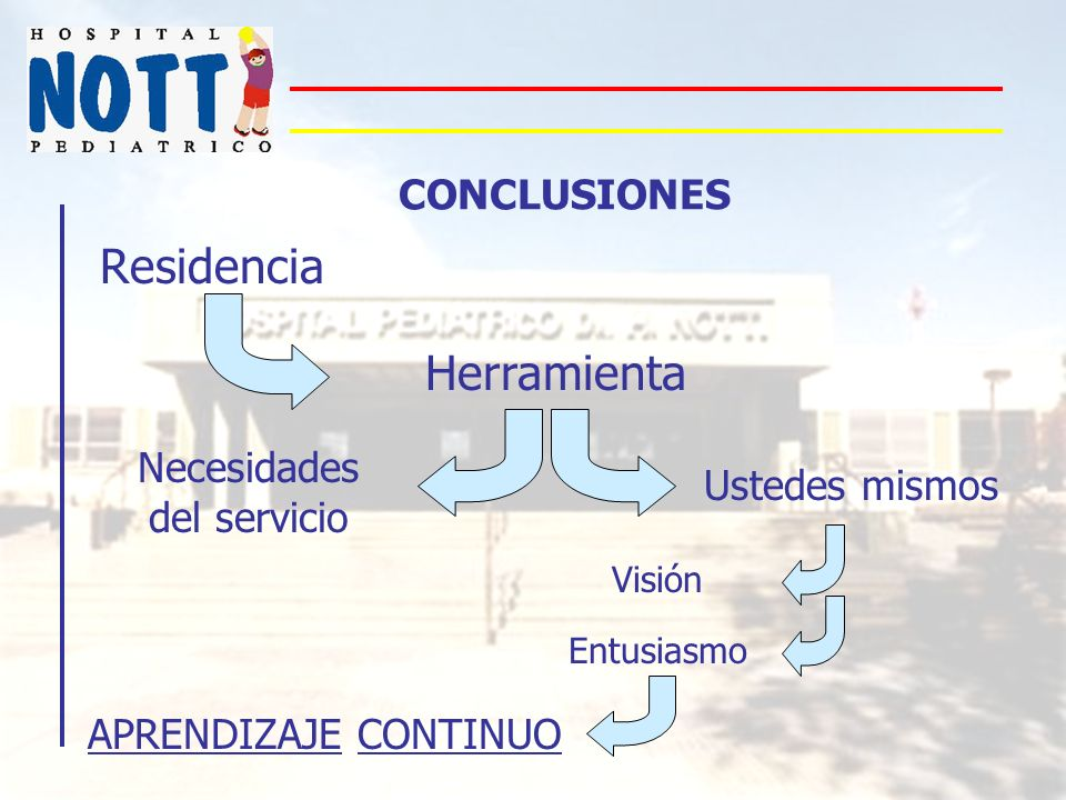 CONCLUSIONES Residencia Herramienta Necesidades del servicio Ustedes mismos Visión Entusiasmo APRENDIZAJE CONTINUO