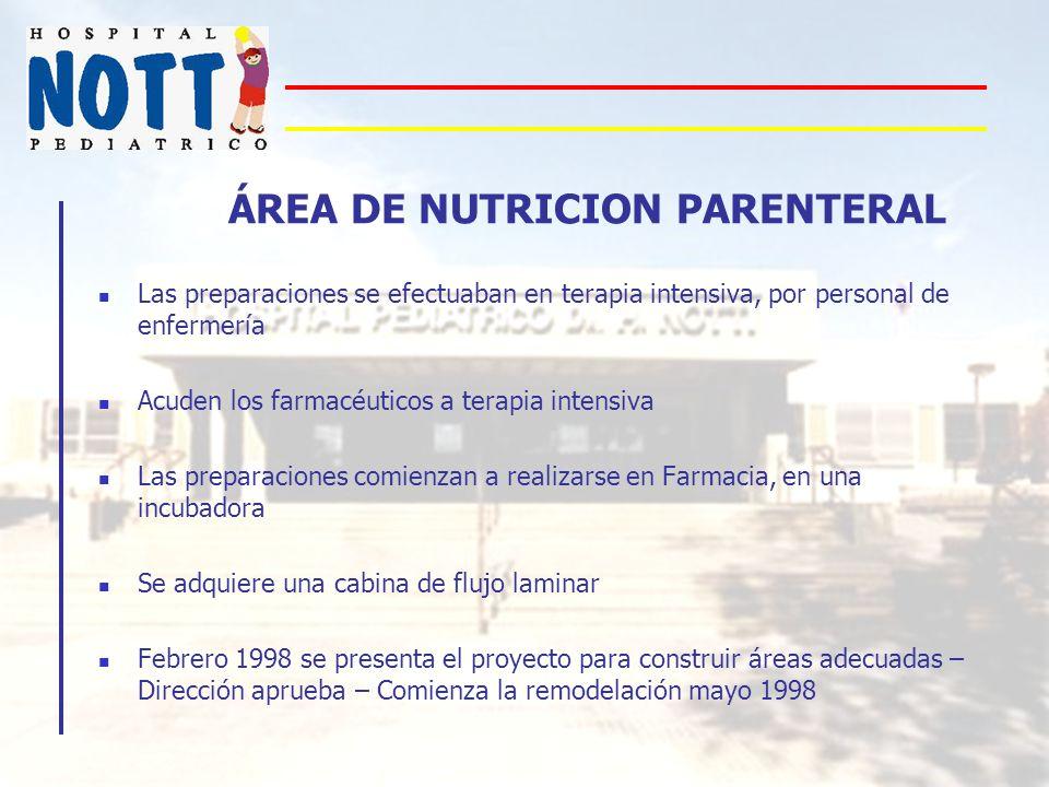 ÁREA DE NUTRICION PARENTERAL Las preparaciones se efectuaban en terapia intensiva, por personal de enfermería Acuden los farmacéuticos a terapia inten