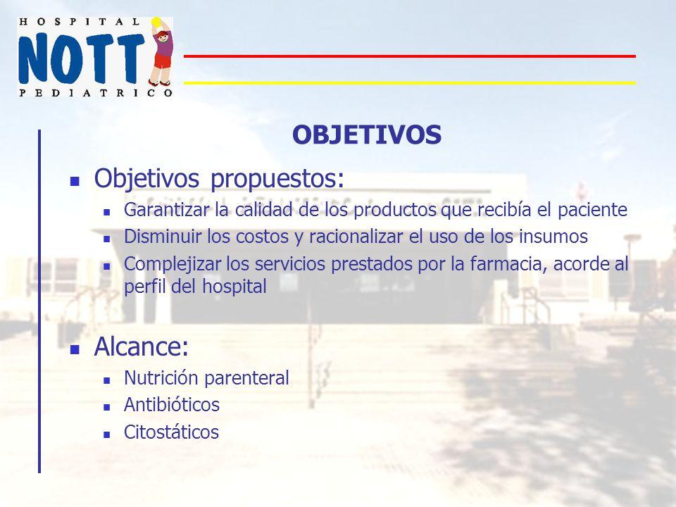 OBJETIVOS Objetivos propuestos: Garantizar la calidad de los productos que recibía el paciente Disminuir los costos y racionalizar el uso de los insum
