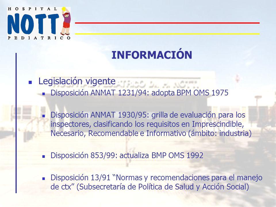 INFORMACIÓN Legislación vigente Disposición ANMAT 1231/94: adopta BPM OMS 1975 Disposición ANMAT 1930/95: grilla de evaluación para los inspectores, c