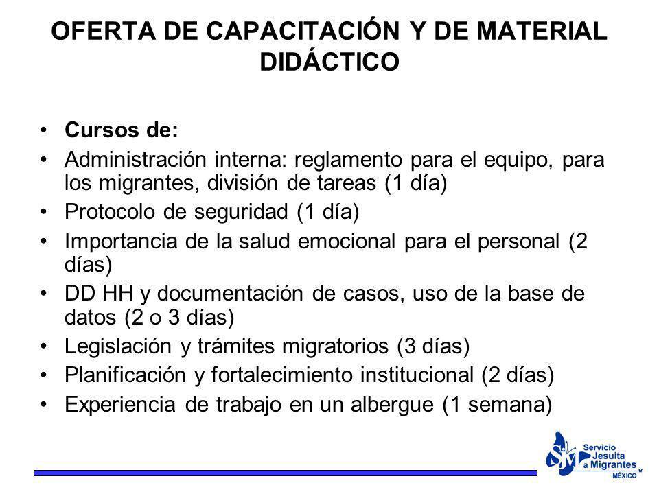 OFERTA DE CAPACITACIÓN Y DE MATERIAL DIDÁCTICO Cursos de: Administración interna: reglamento para el equipo, para los migrantes, división de tareas (1