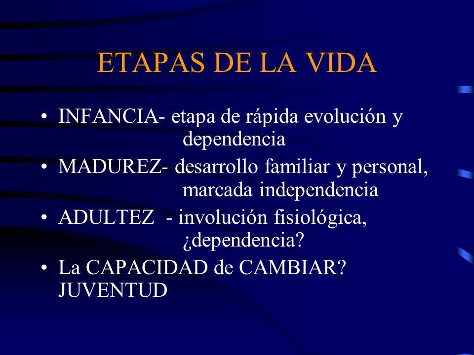 ETAPAS DE LA VIDA INFANCIA- etapa de rápida evolución y dependencia MADUREZ- desarrollo familiar y personal, marcada independencia ADULTEZ - involución fisiológica, ¿dependencia.