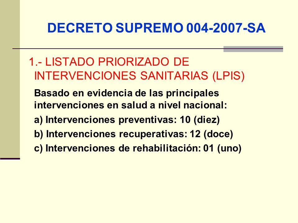 QF. CARLOS REYES BUSTAMANTE Gerencia de Operaciones Profesional de Aseguramiento DECRETO SUPREMO 004-2007-SA 1.- LISTADO PRIORIZADO DE INTERVENCIONES