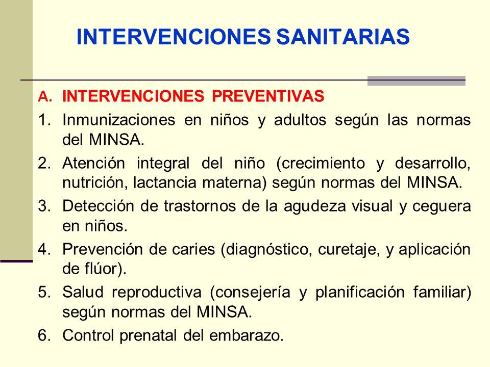 QF. CARLOS REYES BUSTAMANTE Gerencia de Operaciones Profesional de Aseguramiento INTERVENCIONES SANITARIAS A. INTERVENCIONES PREVENTIVAS 1.Inmunizacio