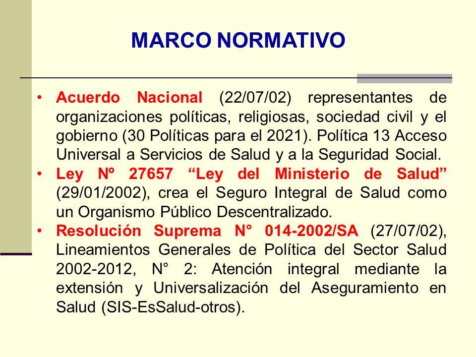 QF. CARLOS REYES BUSTAMANTE Gerencia de Operaciones Profesional de Aseguramiento MARCO NORMATIVO Acuerdo Nacional (22/07/02) representantes de organiz