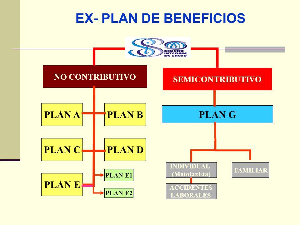QF. CARLOS REYES BUSTAMANTE Gerencia de Operaciones Profesional de Aseguramiento EX- PLAN DE BENEFICIOS NO CONTRIBUTIVO PLAN APLAN B PLAN E PLAN CPLAN