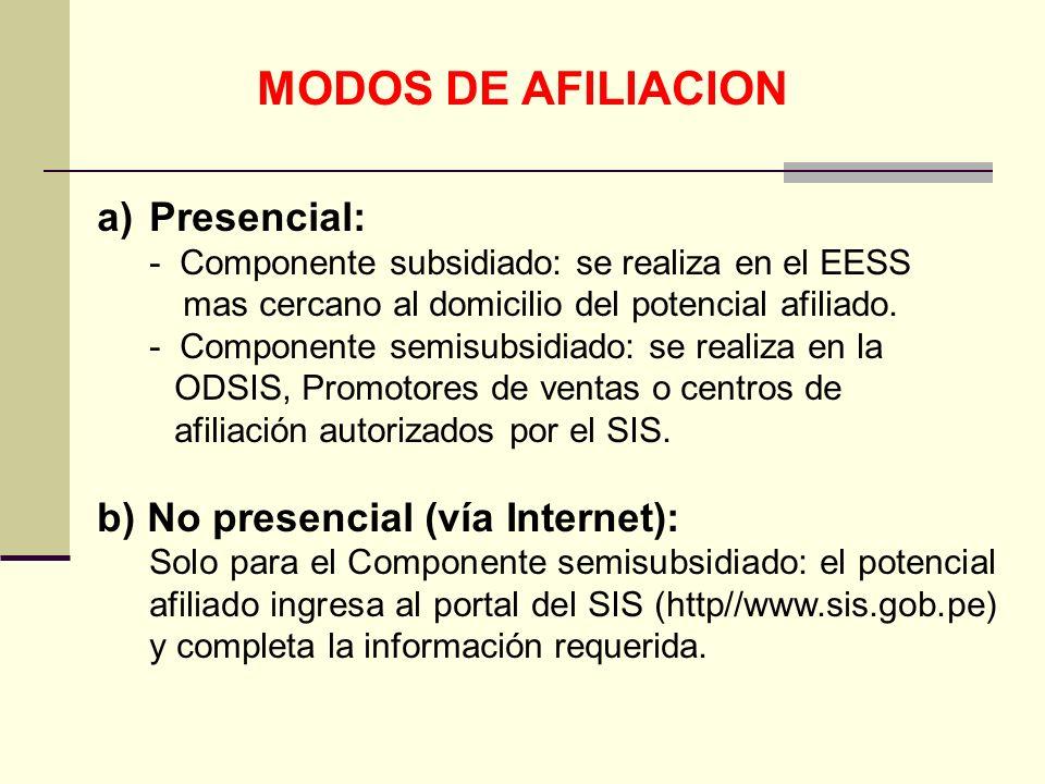 QF. CARLOS REYES BUSTAMANTE Gerencia de Operaciones Profesional de Aseguramiento MODOS DE AFILIACION a)Presencial: - Componente subsidiado: se realiza