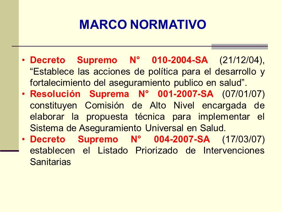 QF. CARLOS REYES BUSTAMANTE Gerencia de Operaciones Profesional de Aseguramiento MARCO NORMATIVO Decreto Supremo N° 010-2004-SA (21/12/04), Establece