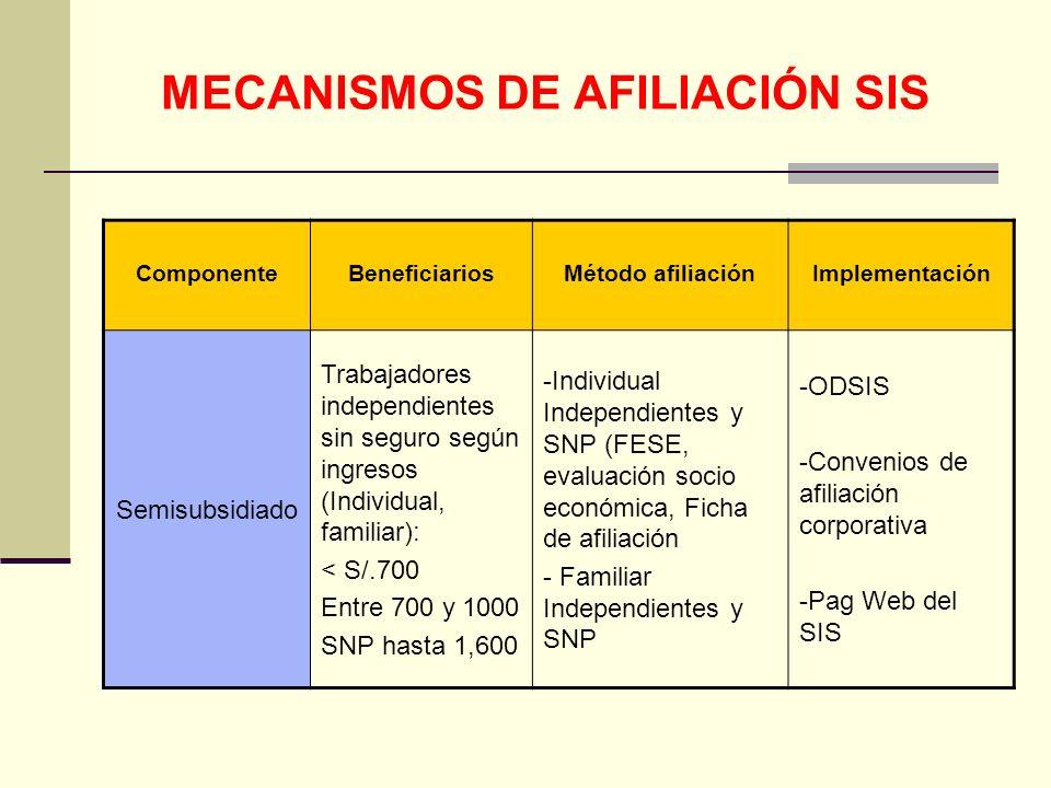 QF. CARLOS REYES BUSTAMANTE Gerencia de Operaciones Profesional de Aseguramiento ComponenteBeneficiariosMétodo afiliaciónImplementación Semisubsidiado