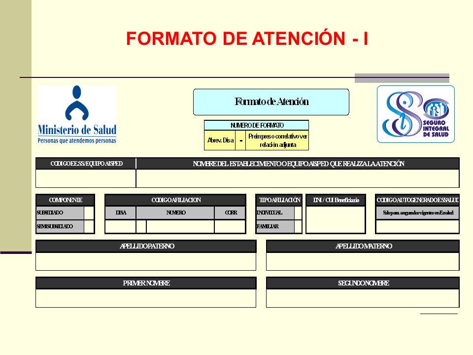 QF. CARLOS REYES BUSTAMANTE Gerencia de Operaciones Profesional de Aseguramiento FORMATO DE ATENCIÓN - I