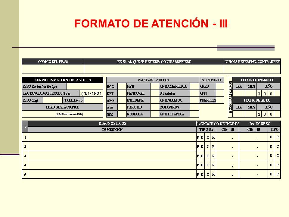 QF. CARLOS REYES BUSTAMANTE Gerencia de Operaciones Profesional de Aseguramiento FORMATO DE ATENCIÓN - III