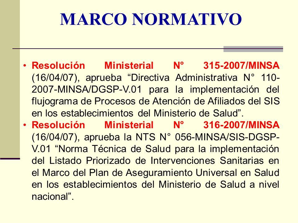 QF. CARLOS REYES BUSTAMANTE Gerencia de Operaciones Profesional de Aseguramiento MARCO NORMATIVO Resolución Ministerial N° 315-2007/MINSA (16/04/07),