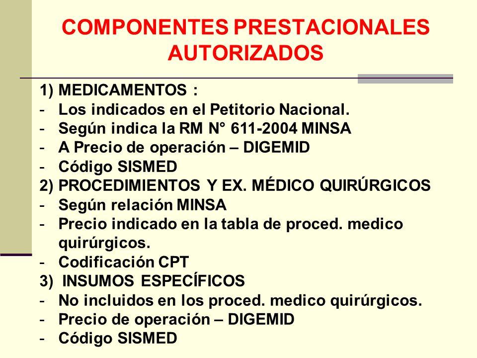 QF. CARLOS REYES BUSTAMANTE Gerencia de Operaciones Profesional de Aseguramiento COMPONENTES PRESTACIONALES AUTORIZADOS 1)MEDICAMENTOS : -Los indicado
