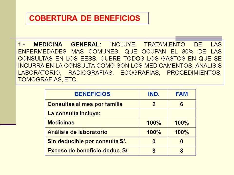 QF. CARLOS REYES BUSTAMANTE Gerencia de Operaciones Profesional de Aseguramiento 1.- MEDICINA GENERAL: INCLUYE TRATAMIENTO DE LAS ENFERMEDADES MAS COM