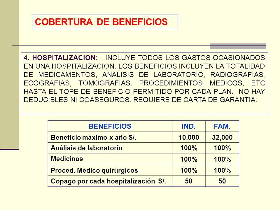 QF. CARLOS REYES BUSTAMANTE Gerencia de Operaciones Profesional de Aseguramiento 4. HOSPITALIZACION: INCLUYE TODOS LOS GASTOS OCASIONADOS EN UNA HOSPI
