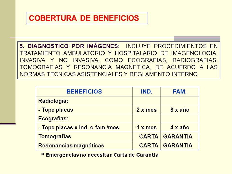 QF. CARLOS REYES BUSTAMANTE Gerencia de Operaciones Profesional de Aseguramiento 5. DIAGNOSTICO POR IMÁGENES: INCLUYE PROCEDIMIENTOS EN TRATAMIENTO AM