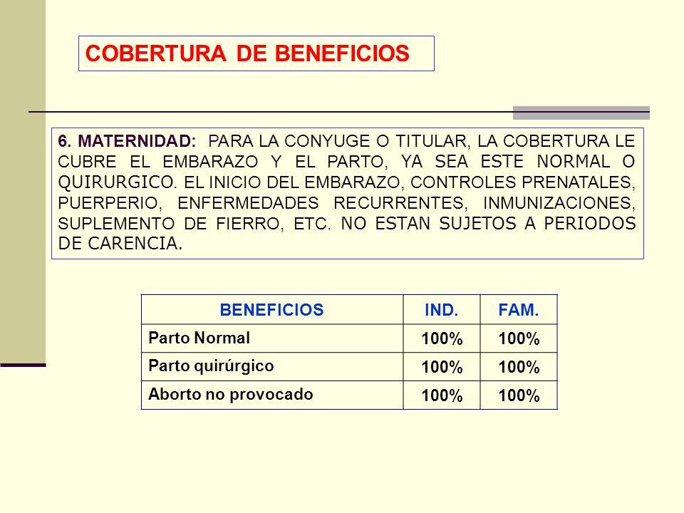 QF. CARLOS REYES BUSTAMANTE Gerencia de Operaciones Profesional de Aseguramiento 6. MATERNIDAD: PARA LA CONYUGE O TITULAR, LA COBERTURA LE CUBRE EL EM