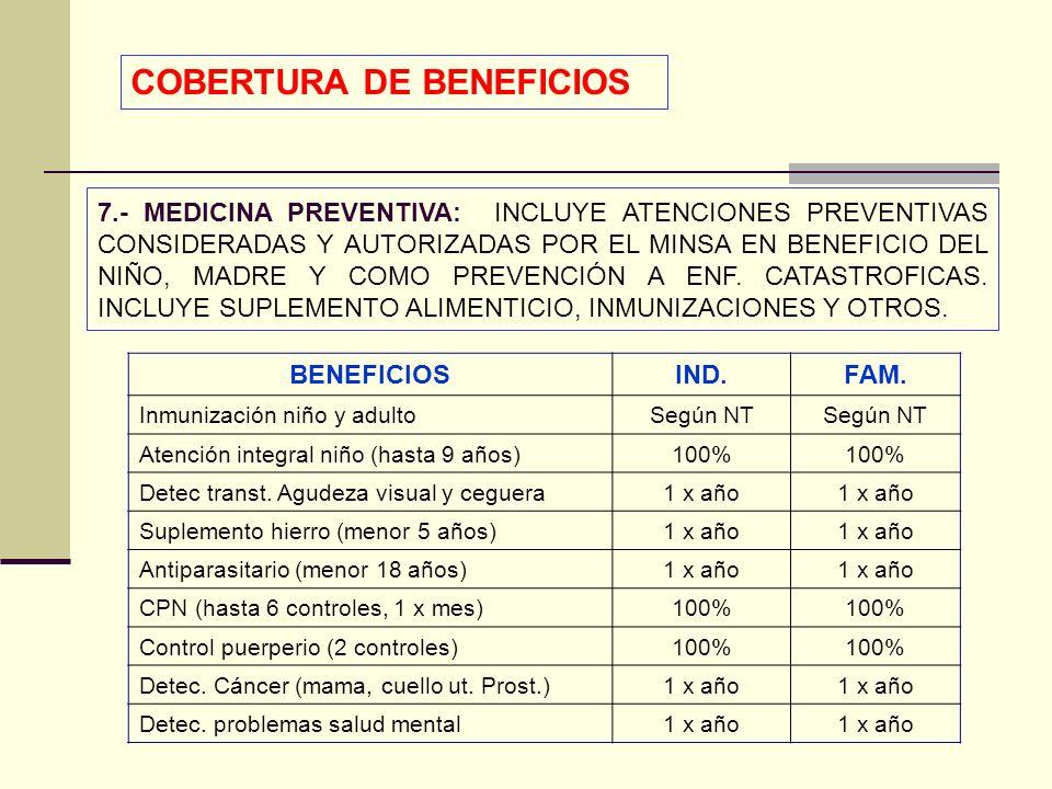 QF. CARLOS REYES BUSTAMANTE Gerencia de Operaciones Profesional de Aseguramiento 7.- MEDICINA PREVENTIVA: INCLUYE ATENCIONES PREVENTIVAS CONSIDERADAS