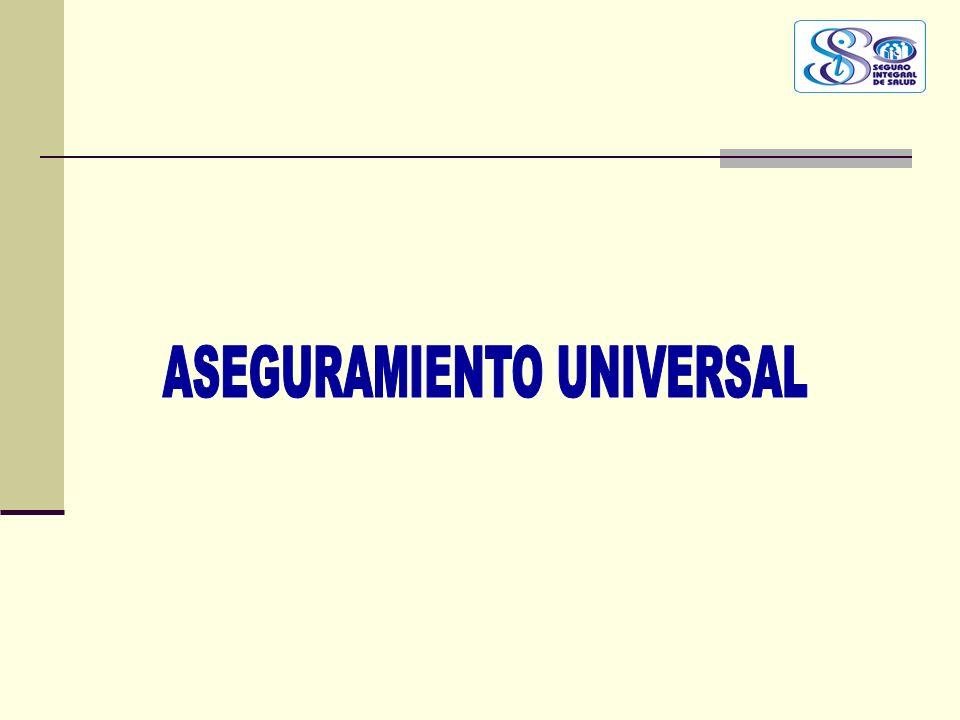 QF.CARLOS REYES BUSTAMANTE Gerencia de Operaciones Profesional de Aseguramiento 5.