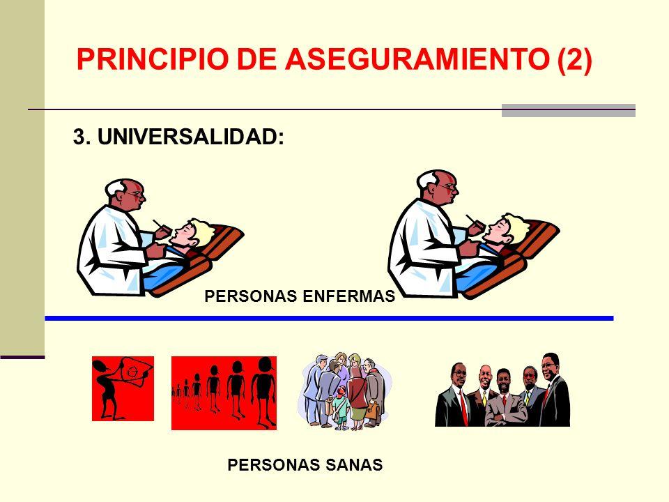 QF. CARLOS REYES BUSTAMANTE Gerencia de Operaciones Profesional de Aseguramiento PERSONAS SANAS PERSONAS ENFERMAS PRINCIPIO DE ASEGURAMIENTO (2) 3. UN