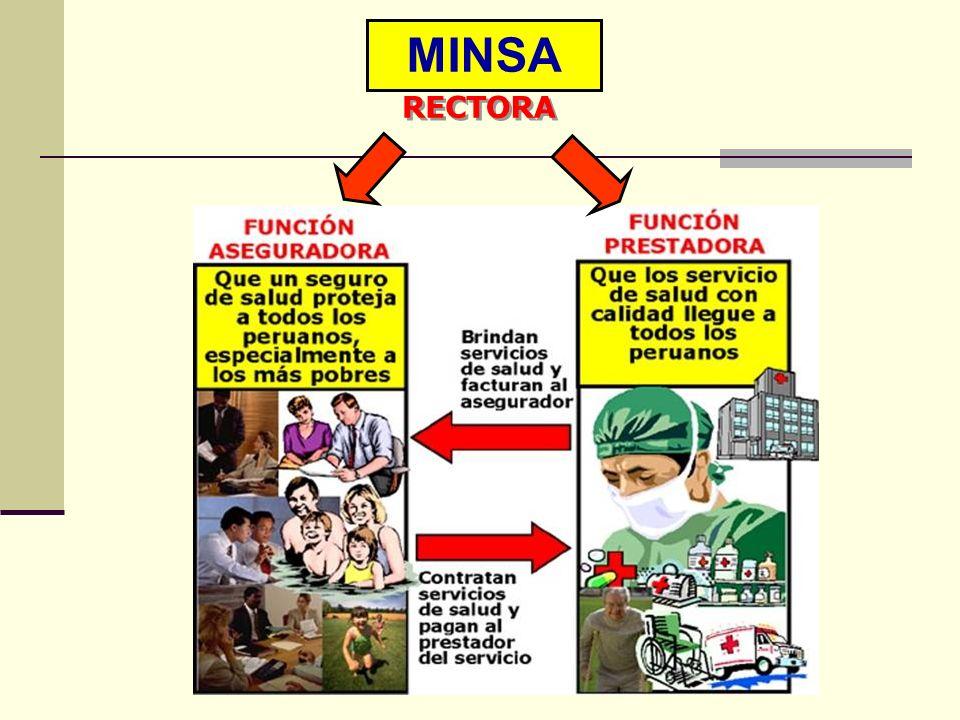 QF. CARLOS REYES BUSTAMANTE Gerencia de Operaciones Profesional de Aseguramiento MINSA