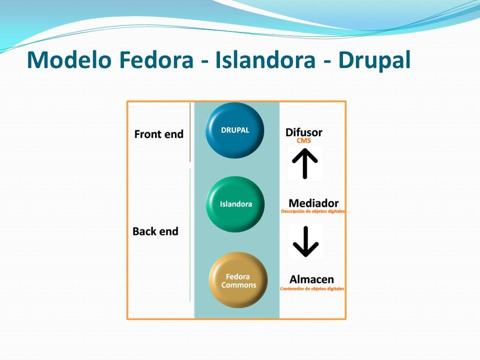 Modelo Fedora - Islandora - Drupal