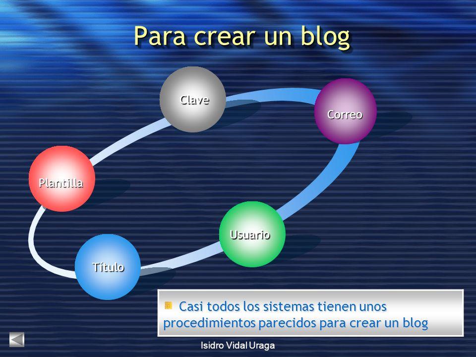 Isidro Vidal Uraga Para crear un blog Para crear un blog Plantilla Clave Correo Usuario Título Casi todos los sistemas tienen unos procedimientos pare