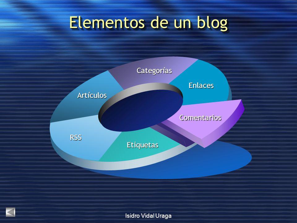 Isidro Vidal Uraga Elementos de un blog Enlaces Categorías Artículos RSS Etiquetas Comentarios