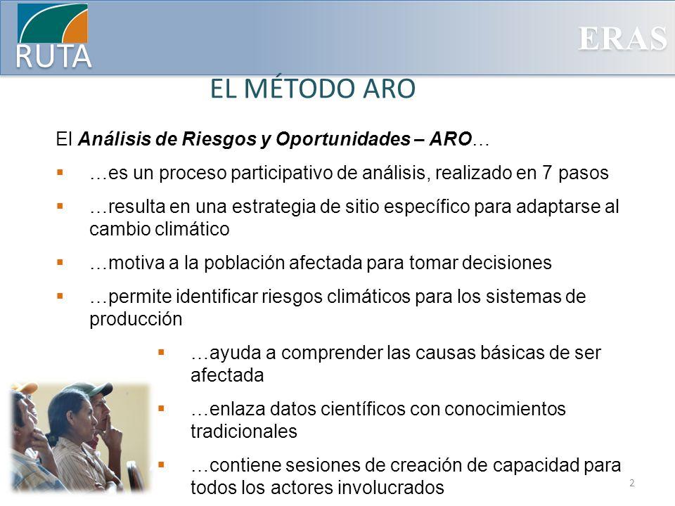 ERAS RUTA EL MÉTODO ARO – los 7 Pasos Fuente: http://www.adapcc.org/download/TrainingHandbook_AdapCC_Feb2010.pdf 3