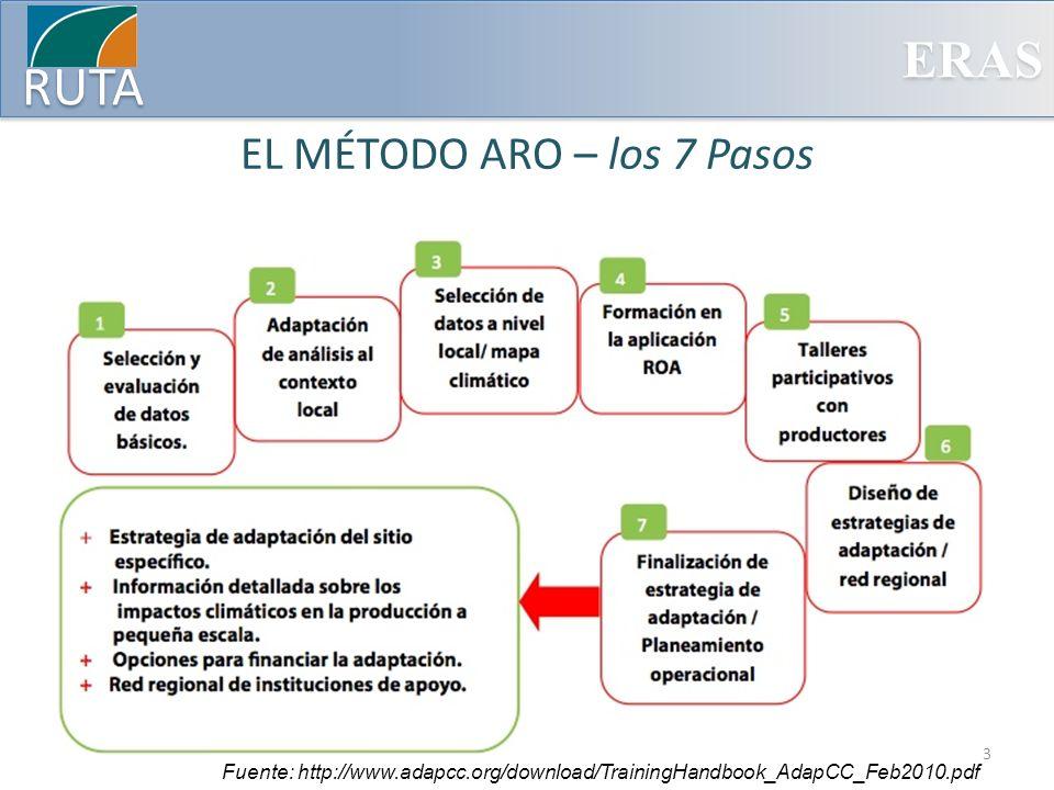 ERAS RUTA AMPLIACIÒN DEL ENFOQUE PILOTO (2) Abrir preguntas para diseñar estrategias de adaptación: Cómo asegurar la integración de los aspectos de adaptación en procesos de planificación estratégicos a largo plazo a niveles territorial-local y nacional- regional.
