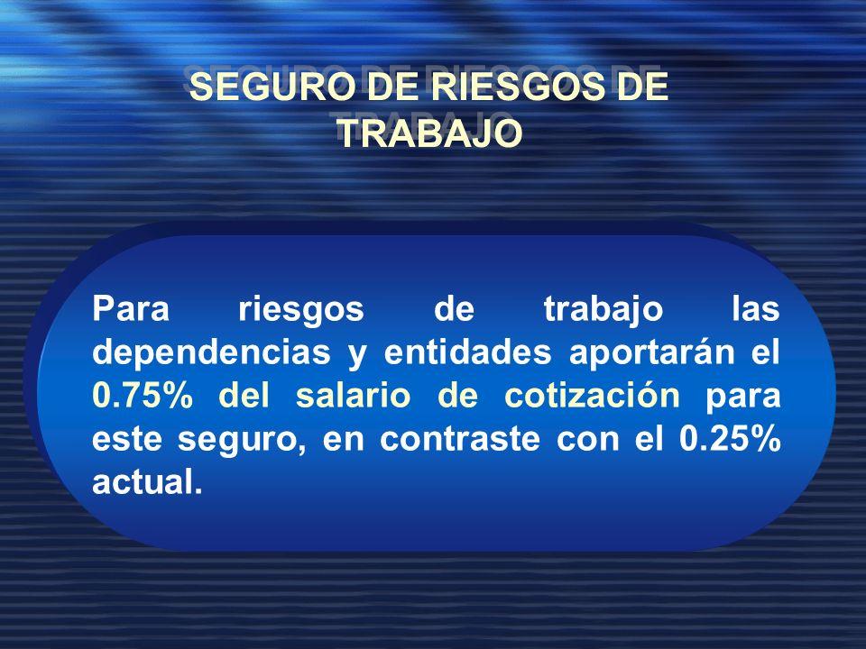 Para riesgos de trabajo las dependencias y entidades aportarán el 0.75% del salario de cotización para este seguro, en contraste con el 0.25% actual.