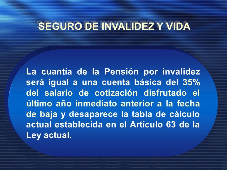 La cuantía de la Pensión por invalidez será igual a una cuenta básica del 35% del salario de cotización disfrutado el último año inmediato anterior a la fecha de baja y desaparece la tabla de cálculo actual establecida en el Artículo 63 de la Ley actual.