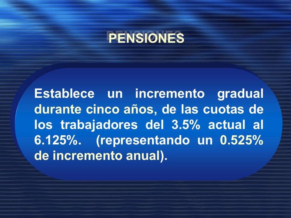 Establece un incremento gradual durante cinco años, de las cuotas de los trabajadores del 3.5% actual al 6.125%.
