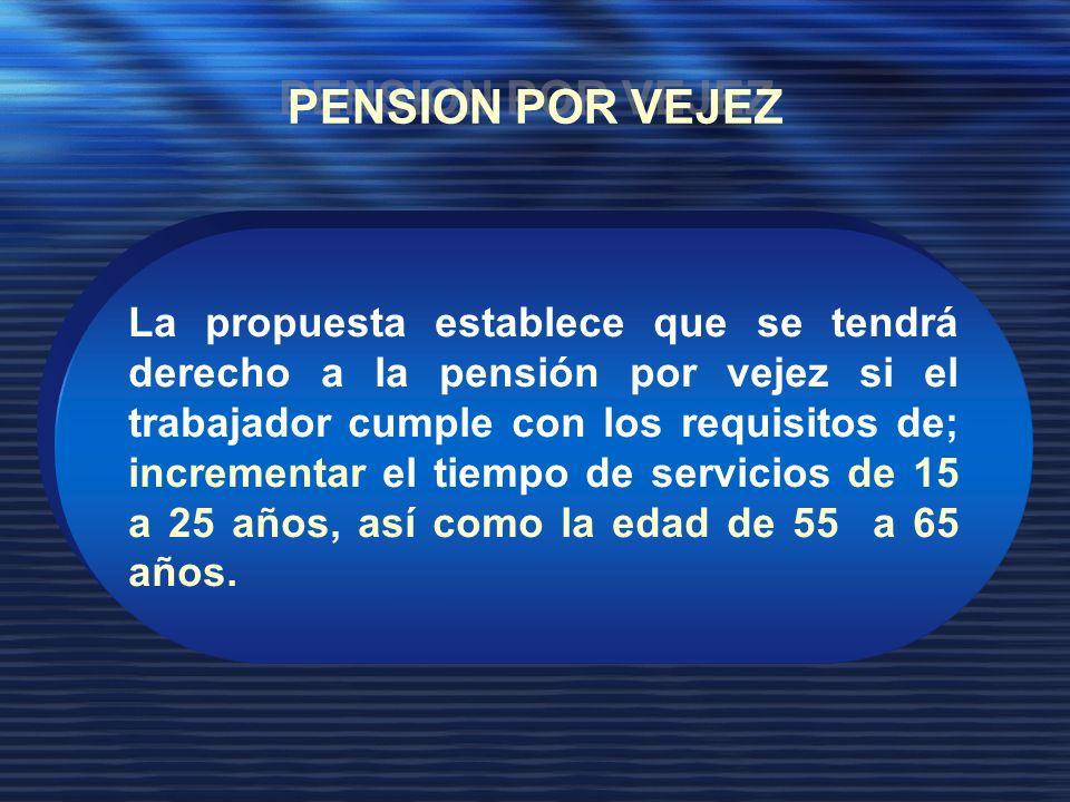 La propuesta establece que se tendrá derecho a la pensión por vejez si el trabajador cumple con los requisitos de; incrementar el tiempo de servicios de 15 a 25 años, así como la edad de 55 a 65 años.