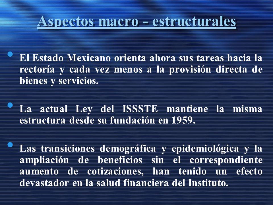 Aspectos macro - estructurales El Estado Mexicano orienta ahora sus tareas hacia la rectoría y cada vez menos a la provisión directa de bienes y servicios.
