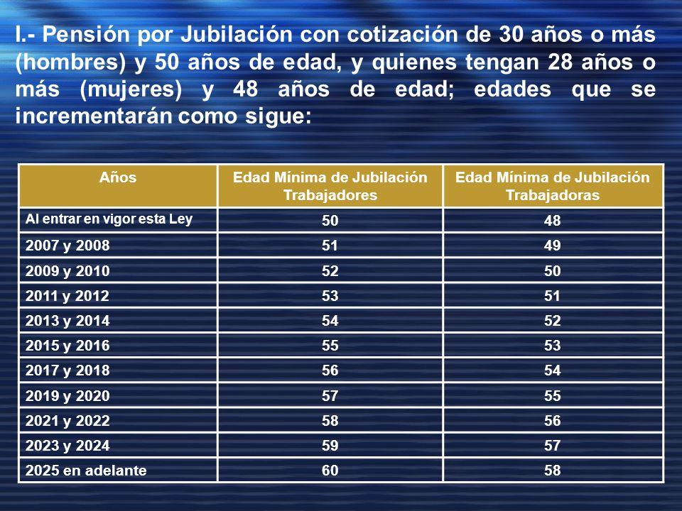 I.- Pensión por Jubilación con cotización de 30 años o más (hombres) y 50 años de edad, y quienes tengan 28 años o más (mujeres) y 48 años de edad; edades que se incrementarán como sigue: AñosEdad Mínima de Jubilación Trabajadores Edad Mínima de Jubilación Trabajadoras Al entrar en vigor esta Ley 5048 2007 y 20085149 2009 y 20105250 2011 y 20125351 2013 y 20145452 2015 y 20165553 2017 y 20185654 2019 y 20205755 2021 y 20225856 2023 y 20245957 2025 en adelante6058