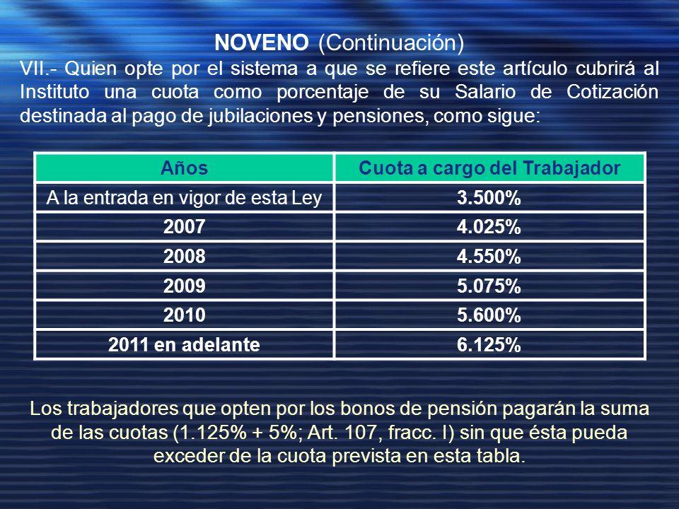 NOVENO (Continuación) VII.- Quien opte por el sistema a que se refiere este artículo cubrirá al Instituto una cuota como porcentaje de su Salario de Cotización destinada al pago de jubilaciones y pensiones, como sigue: AñosCuota a cargo del Trabajador A la entrada en vigor de esta Ley3.500% 20074.025% 20084.550% 20095.075% 20105.600% 2011 en adelante6.125% Los trabajadores que opten por los bonos de pensión pagarán la suma de las cuotas (1.125% + 5%; Art.