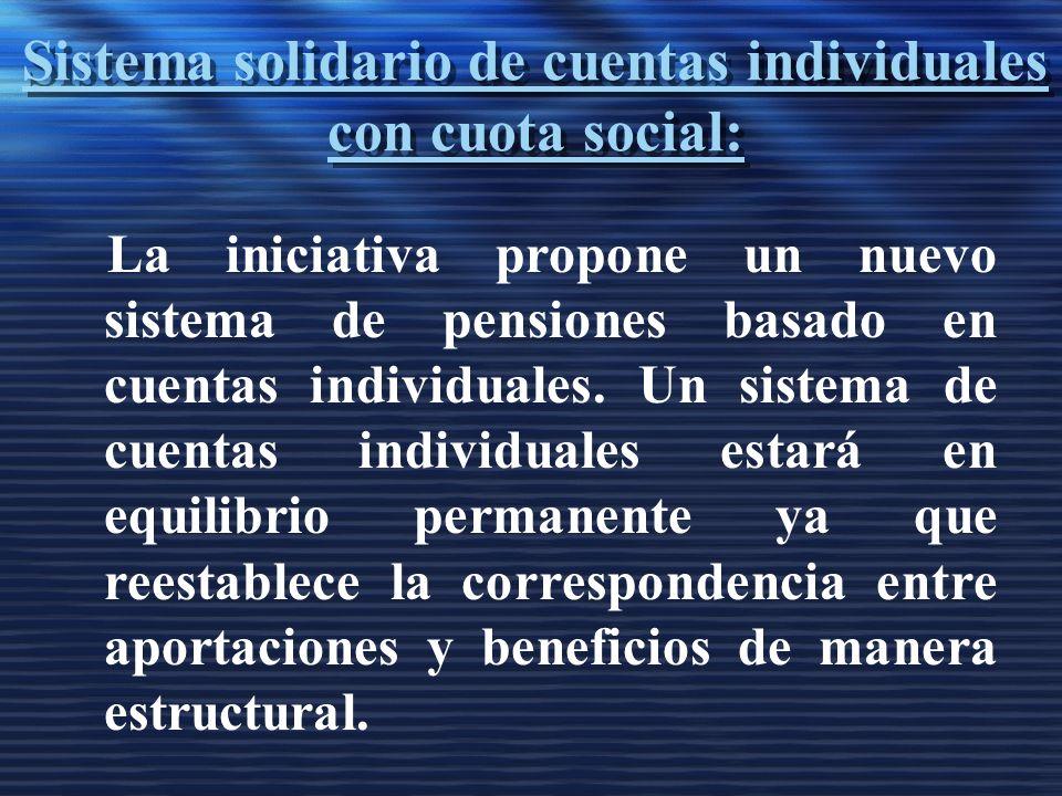 Sistema solidario de cuentas individuales con cuota social: La iniciativa propone un nuevo sistema de pensiones basado en cuentas individuales.