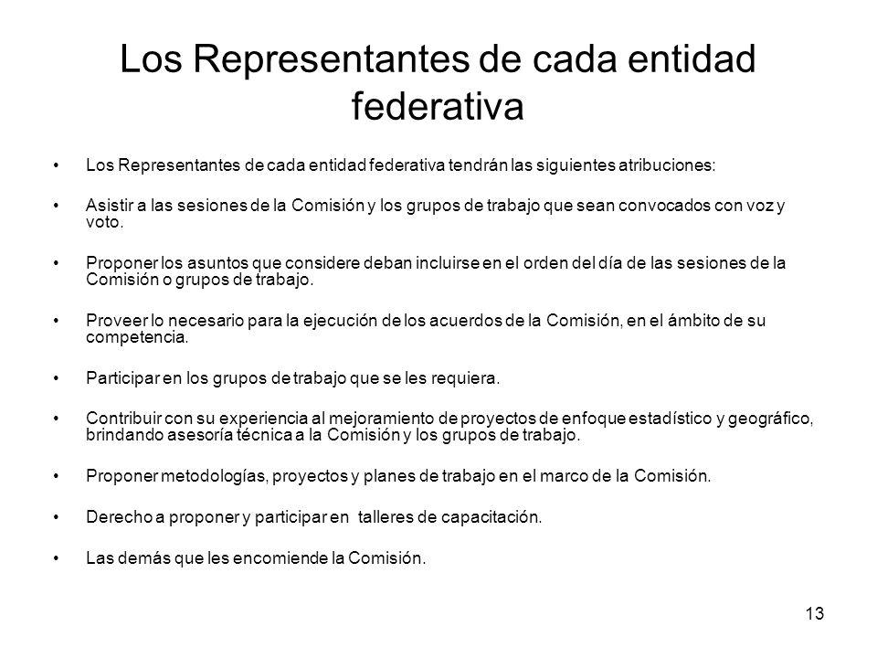 13 Los Representantes de cada entidad federativa Los Representantes de cada entidad federativa tendrán las siguientes atribuciones: Asistir a las sesiones de la Comisión y los grupos de trabajo que sean convocados con voz y voto.