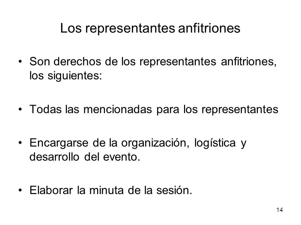 14 Los representantes anfitriones Son derechos de los representantes anfitriones, los siguientes: Todas las mencionadas para los representantes Encargarse de la organización, logística y desarrollo del evento.