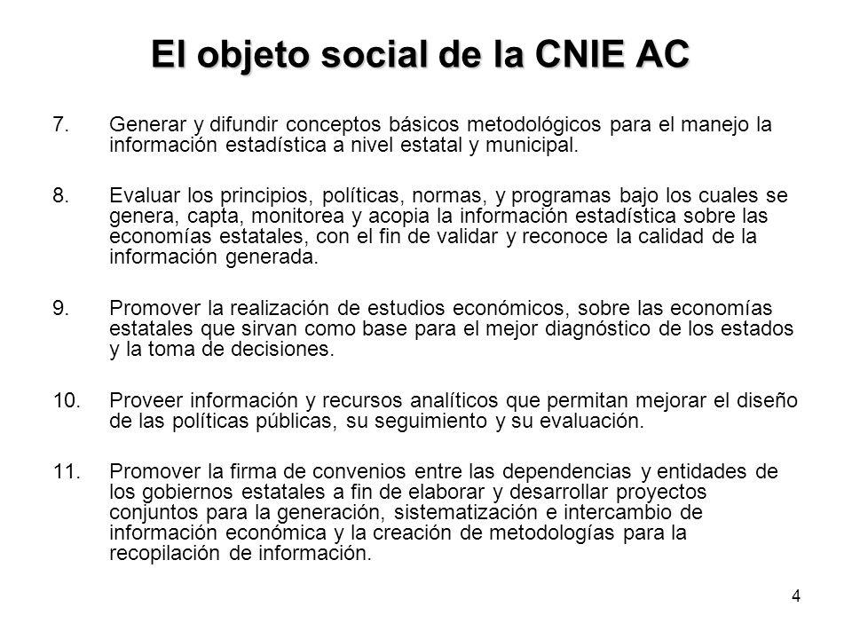 4 7.Generar y difundir conceptos básicos metodológicos para el manejo la información estadística a nivel estatal y municipal.