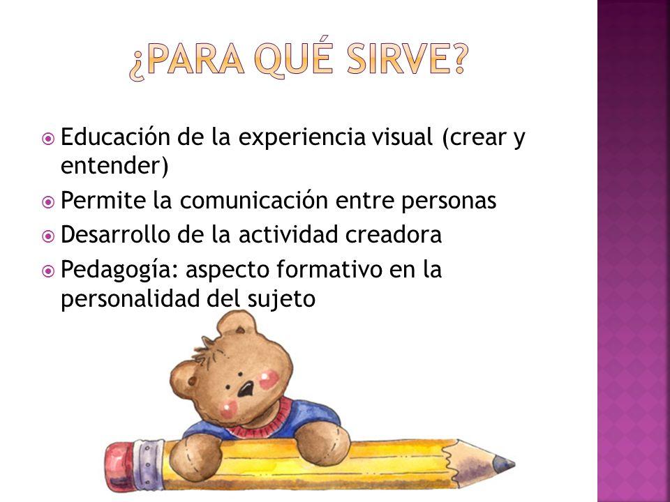 Educación de la experiencia visual (crear y entender) Permite la comunicación entre personas Desarrollo de la actividad creadora Pedagogía: aspecto fo