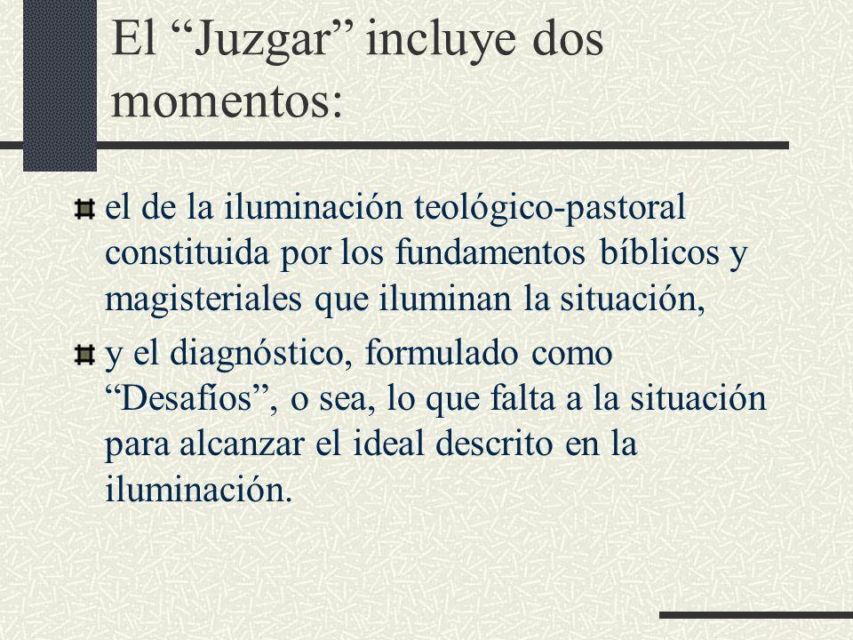 El Juzgar incluye dos momentos: el de la iluminación teológico-pastoral constituida por los fundamentos bíblicos y magisteriales que iluminan la situa