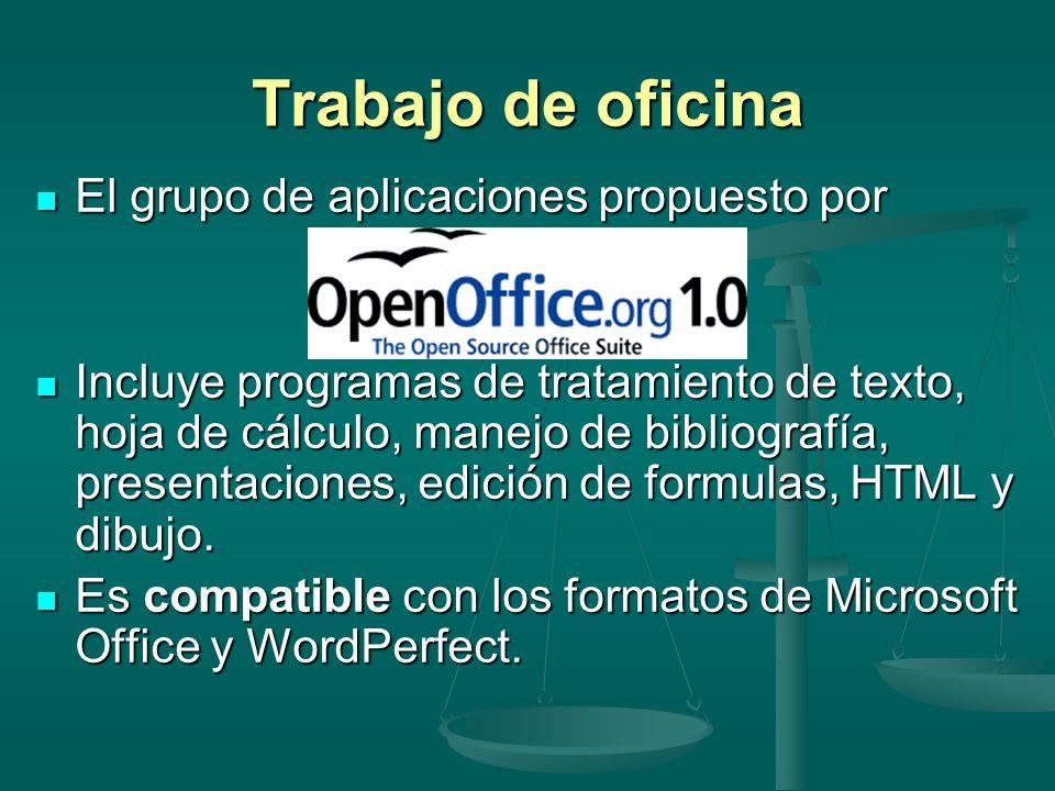 Trabajo de oficina El grupo de aplicaciones propuesto por El grupo de aplicaciones propuesto por Incluye programas de tratamiento de texto, hoja de cá