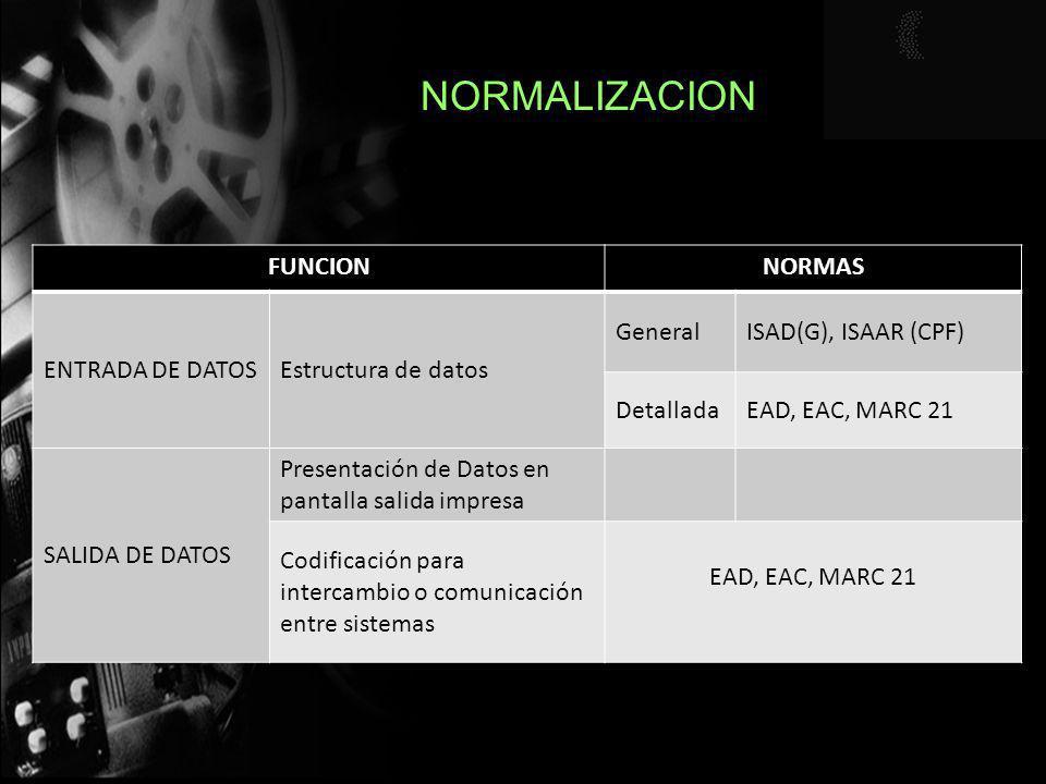 NORMALIZACION FUNCIONNORMAS ENTRADA DE DATOSEstructura de datos GeneralISAD(G), ISAAR (CPF) DetalladaEAD, EAC, MARC 21 SALIDA DE DATOS Presentación de Datos en pantalla salida impresa Codificación para intercambio o comunicación entre sistemas EAD, EAC, MARC 21