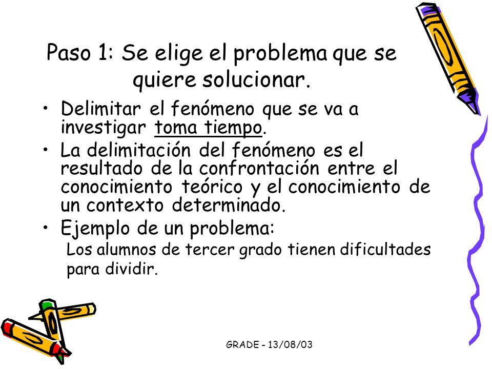 GRADE - 13/08/03 Paso 1: Se elige el problema que se quiere solucionar. Delimitar el fenómeno que se va a investigar toma tiempo. La delimitación del