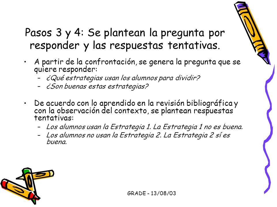 GRADE - 13/08/03 Pasos 3 y 4: Se plantean la pregunta por responder y las respuestas tentativas. A partir de la confrontación, se genera la pregunta q