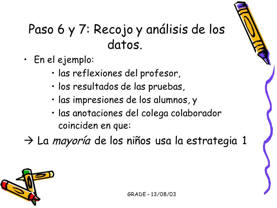 GRADE - 13/08/03 Paso 6 y 7: Recojo y análisis de los datos. En el ejemplo: las reflexiones del profesor, los resultados de las pruebas, las impresion