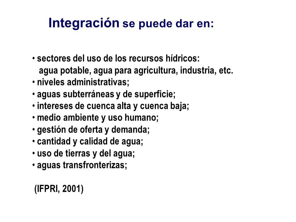 Integración se puede dar en: sectores del uso de los recursos hídricos: agua potable, agua para agricultura, industria, etc. niveles administrativas;