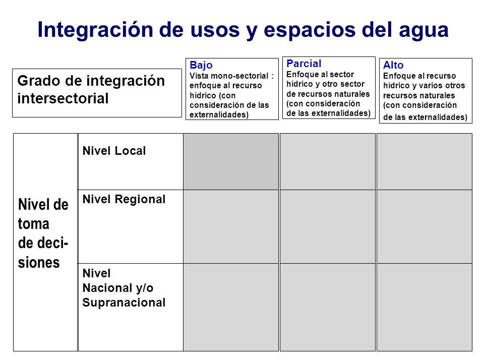 Integración de usos y espacios del agua Nivel de toma de deci- siones Nivel Local Nivel Regional Nivel Nacional y/o Supranacional Bajo Vista mono-sect